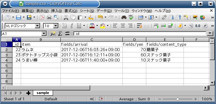 「JSON ファイルを CSV ファイルに変換したい」のイメージ