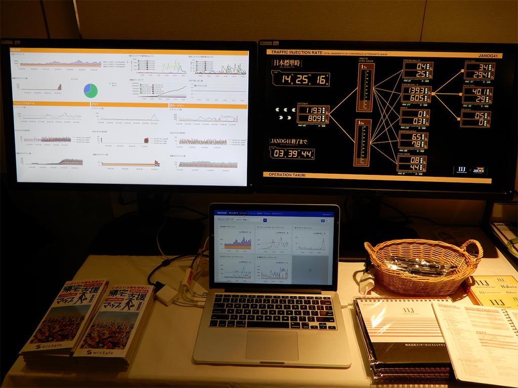 「JANOG41 Wi-Fiチーム報告書3(運用監視ツールの紹介)」のイメージ