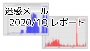 「迷惑メールの量が急増中! 2020/1Q 緊急レポート」のイメージ