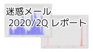 「Emotet の再来に最大限の警戒・対策を – 迷惑メール 2020/2Q レポート」のイメージ