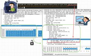 「復号パケットで学ぶSEIL IKE/IPsec」のイメージ