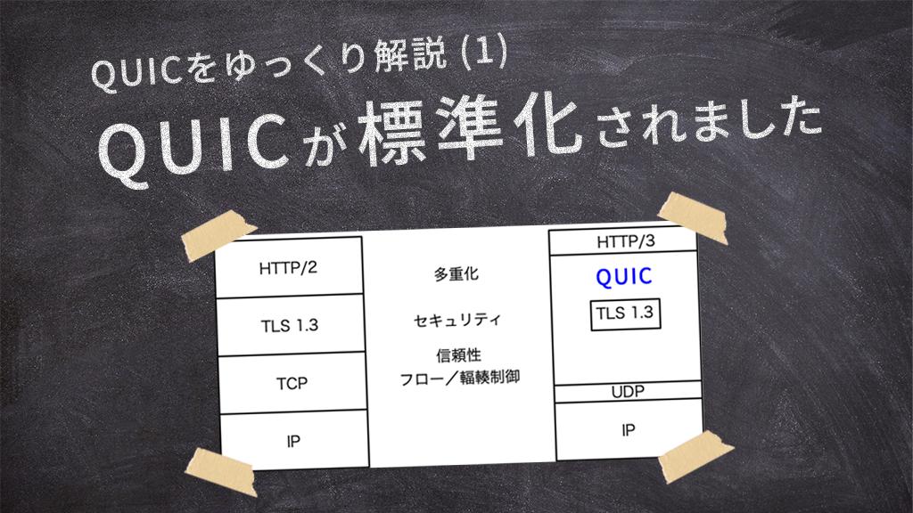 「QUICをゆっくり解説(1):QUICが標準化されました」のイメージ