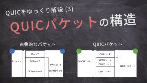 「QUICをゆっくり解説(3):QUICパケットの構造」のイメージ