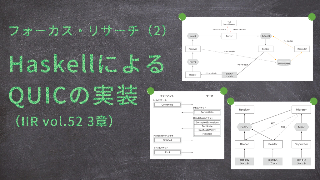 「HaskellによるQUICの実装(IIR vol.52 3章)」のイメージ