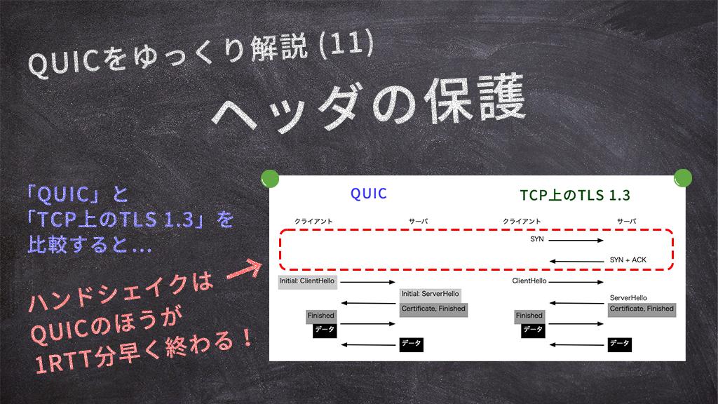 「QUICをゆっくり解説(11):ヘッダの保護」のイメージ