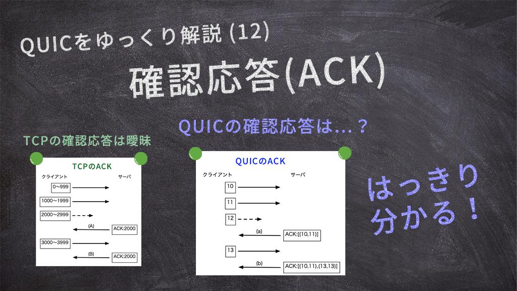 「QUICをゆっくり解説(12):確認応答(ACK)」のイメージ