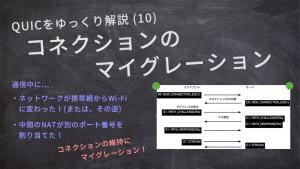 「QUICをゆっくり解説(10):コネクションのマイグレーション」のイメージ